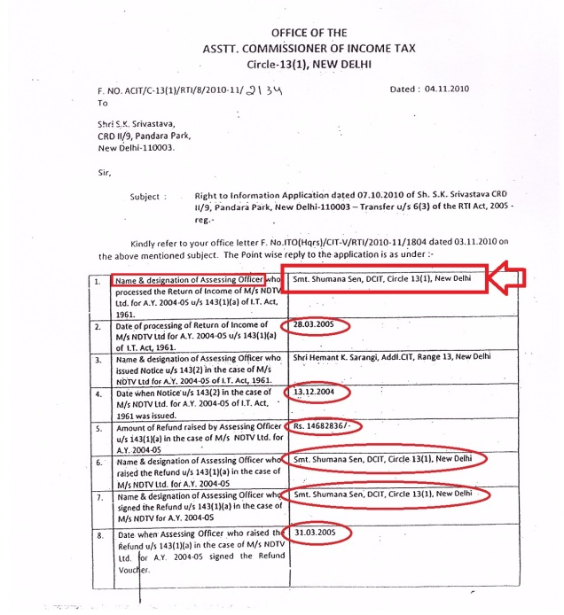 NDTV 1.46 crores refund RTI - 1 of 2